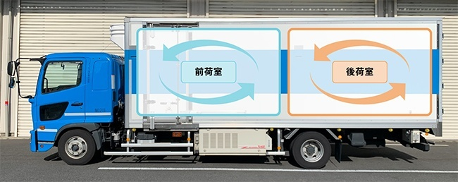 新型二室空調車両の開発